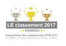 Classement des classements écoles de commerce en Juin 2017