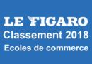 Classement écoles de commerce Le Figaro 2018