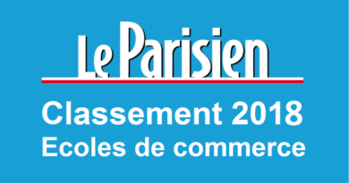 Classement écoles de commerce Le Parisien 2018